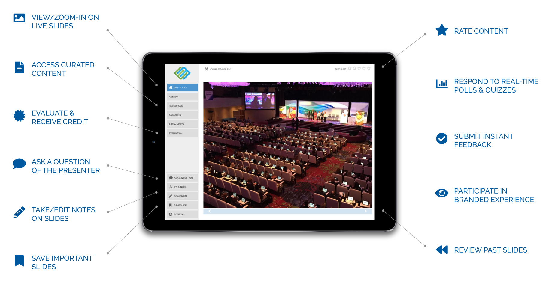 Second Screen Technology for Events